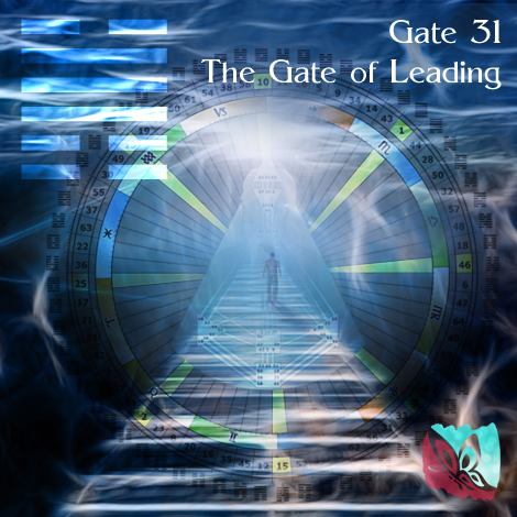 Gate 31 - Solar Transit in Human Design